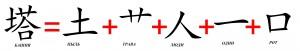 китайский иероглиф слова башня
