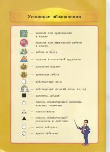 английский язык-граммтика