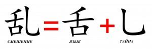 иероглиф смешение языков